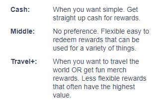 Cash back, travel slider description